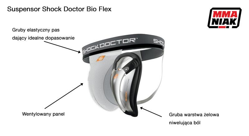 shockdoctor bio flex suspensor
