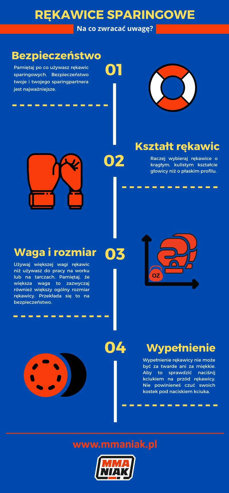 rekawice bokserskie sparingowe infografika mmaniak